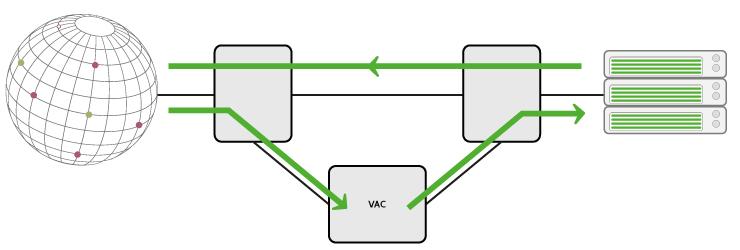 solutions-techniques-vac